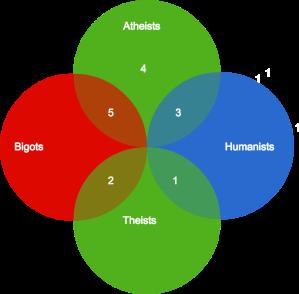 AtheistHumanist