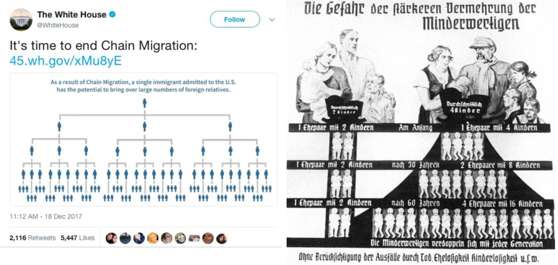 BadAnalogy-JewsAndImmigrants