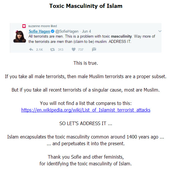 Islam-ToxicMasculinity
